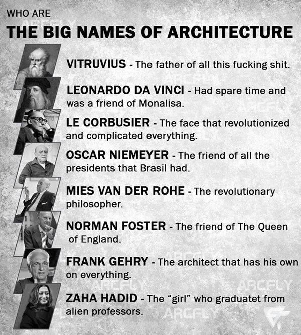 The Big Names of Architecture
