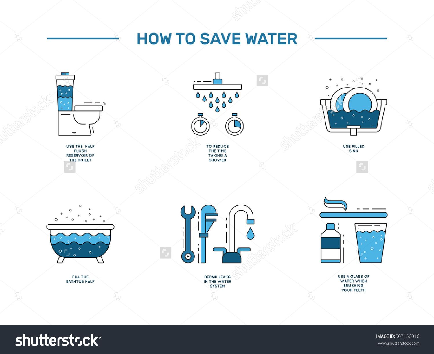 illustration with tips on saving water consumption by man in a house to reduce financial costs and reduce the amount of accounts with water consumption  [ 1500 x 1225 Pixel ]