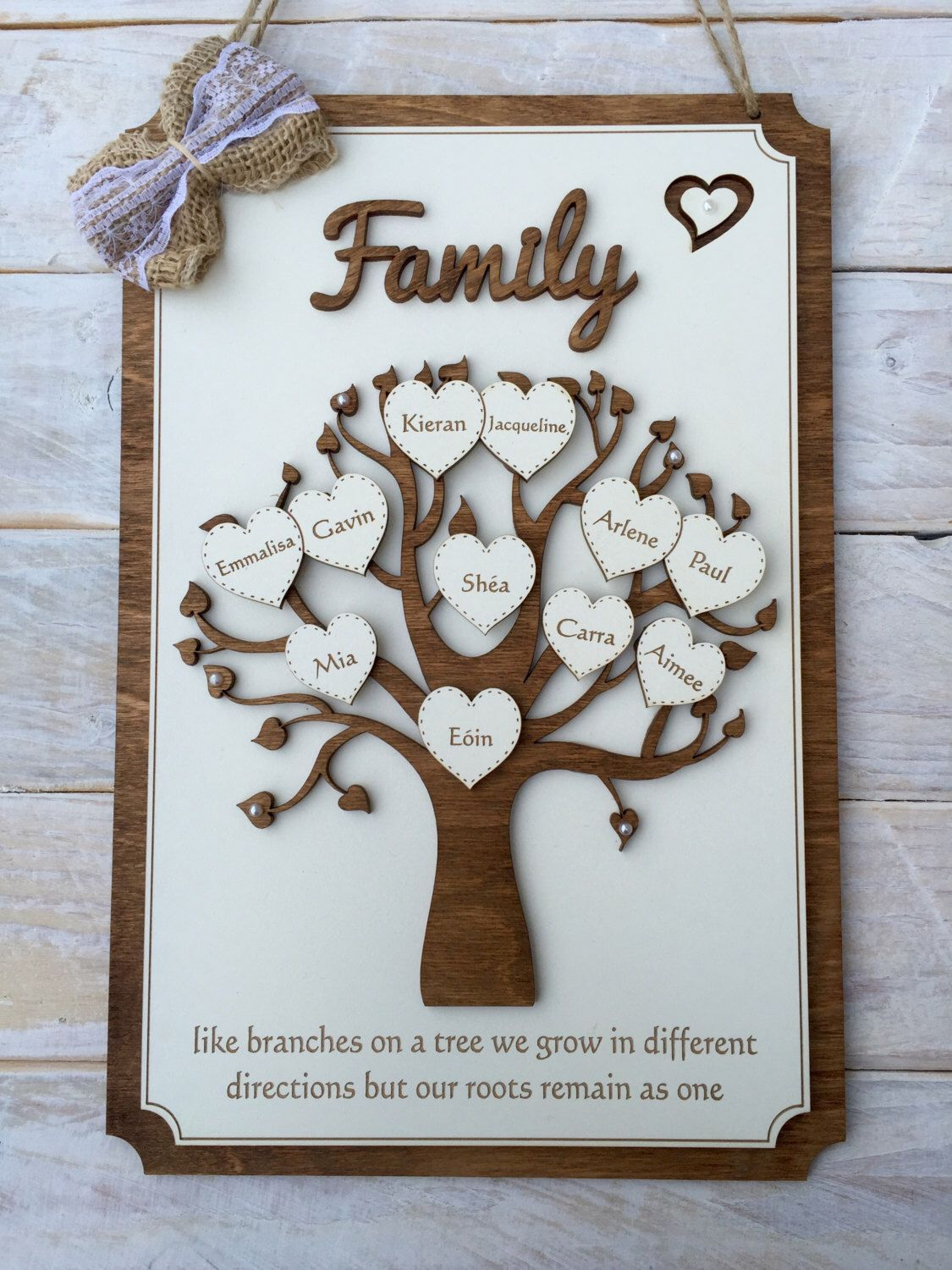 Unique Mothers Day Gift Family Tree Plaque Personalised By