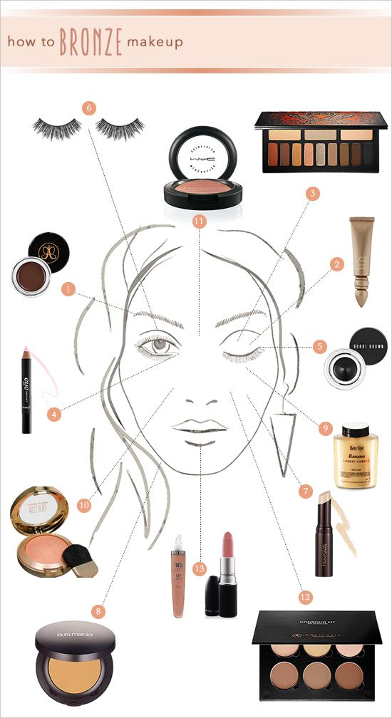 How To Bronze Makeup Bronze Makeup Makeup List Makeup