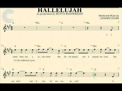 Alto Sax - Hallelujah - Rufus Wainwright - Sheet Music, Chords ...
