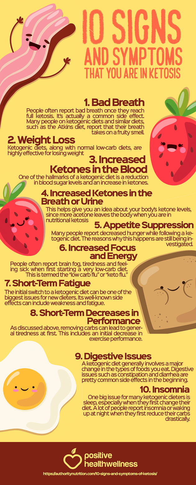 symptoms that keto diet is working