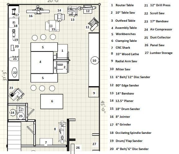 Wood shop layouts small woodworking shop layout plans for Small woodworking shop floor plans