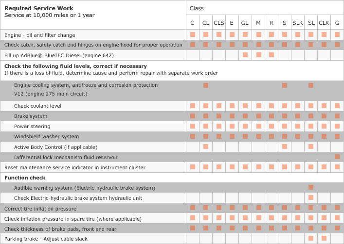 Car Maintenance Software Vehicle Maintenance Log Schedule Software Car Maintenance Vehicle Maintenance Log Car Care