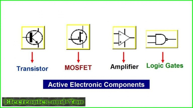 Electronic Components Function Electronic Engineering Electronic Deals