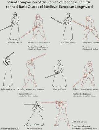 Sword Stances Historical European Martial Arts Martial Arts