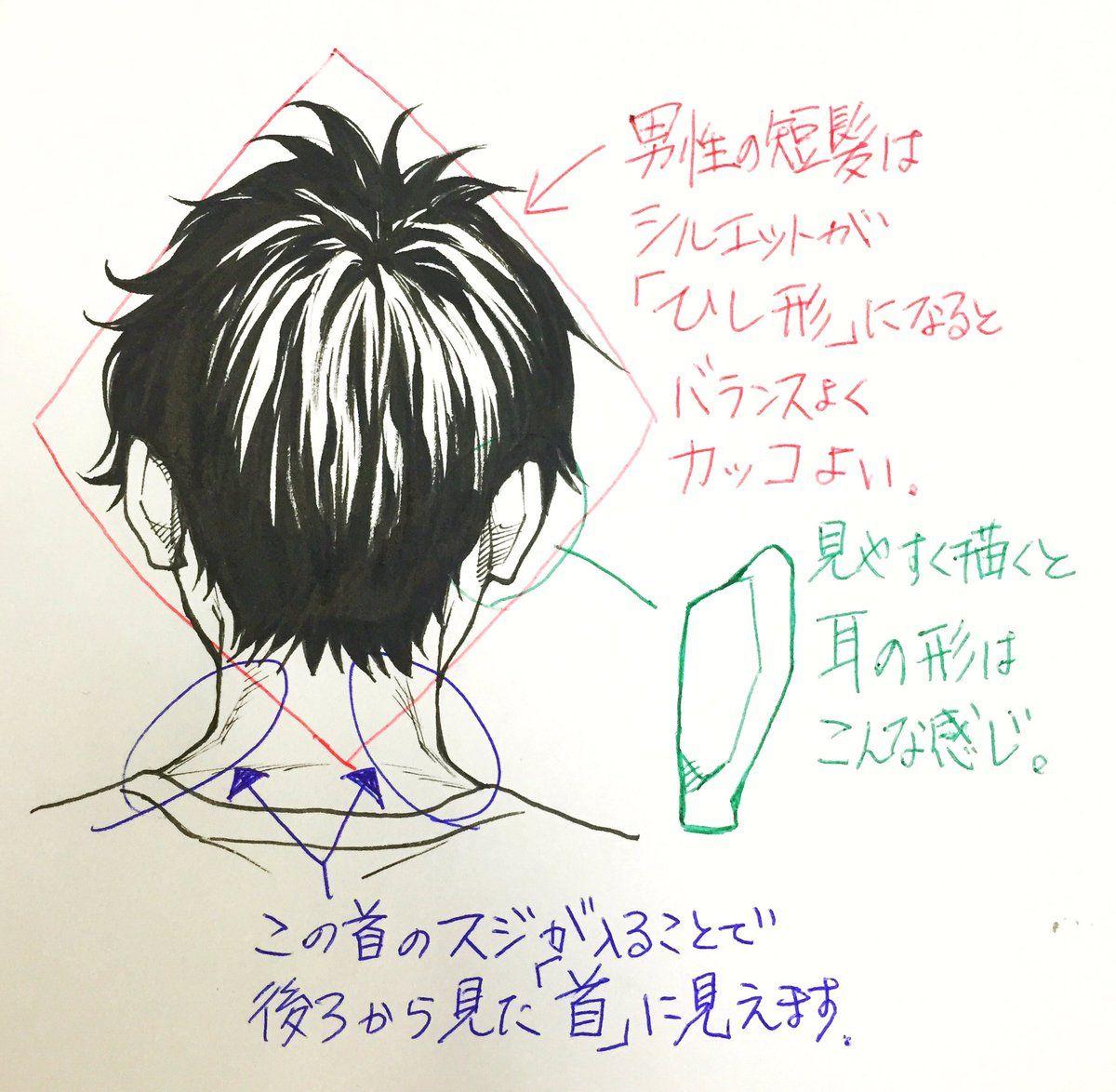 24 Twitter 画像あり 吉村拓也 顔 描き方 イラスト