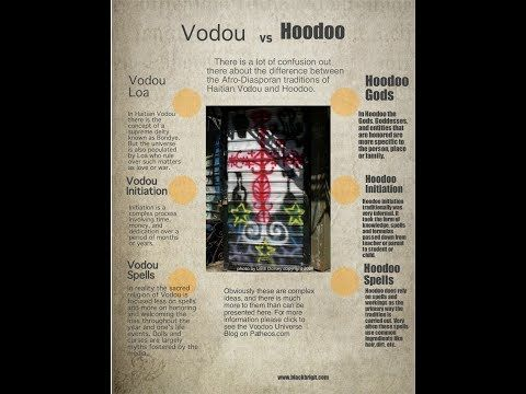 For many years the Afro-Diasporan traditions of Hoodoo, New