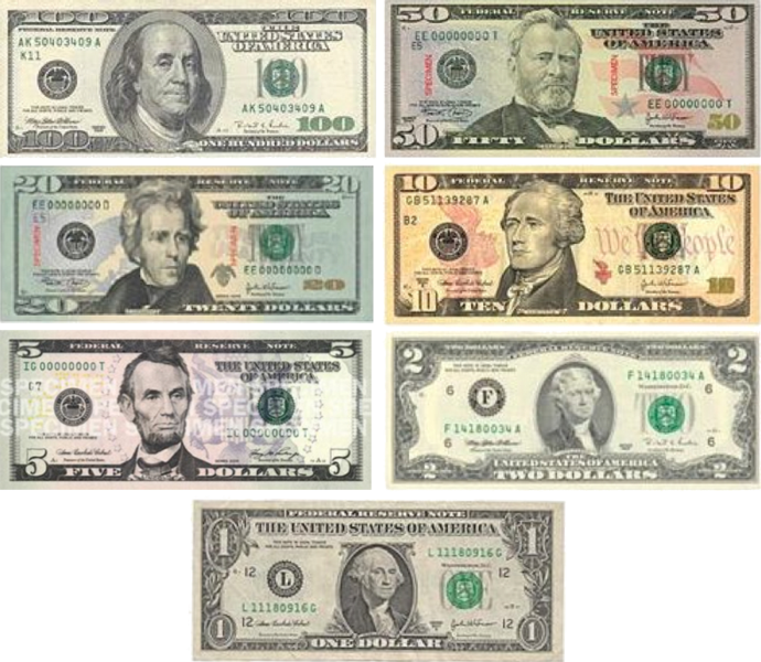 American Money United States Dollar Currency Us History Symbol