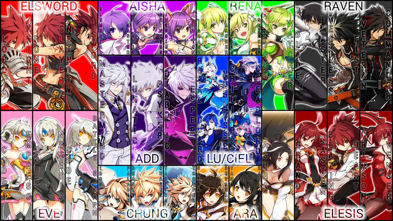 image gallery elsword characters
