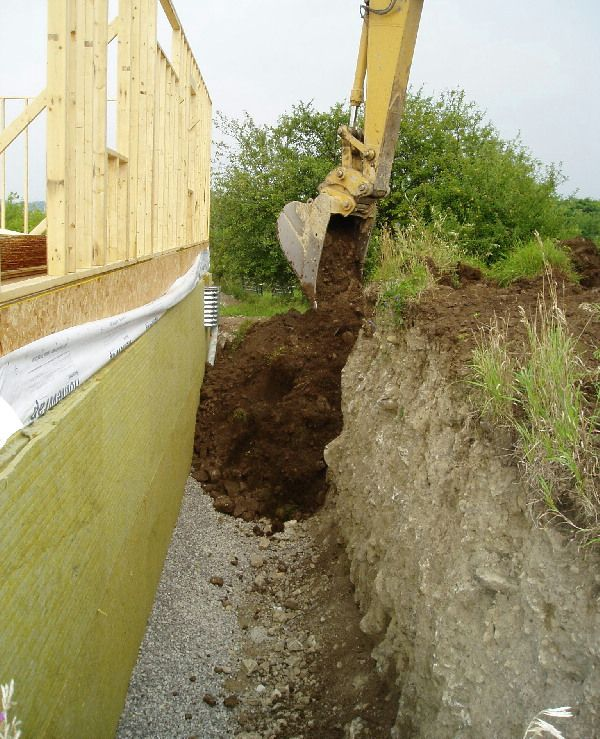Backfill: Earth That Is Replaced Around A Foundation Or