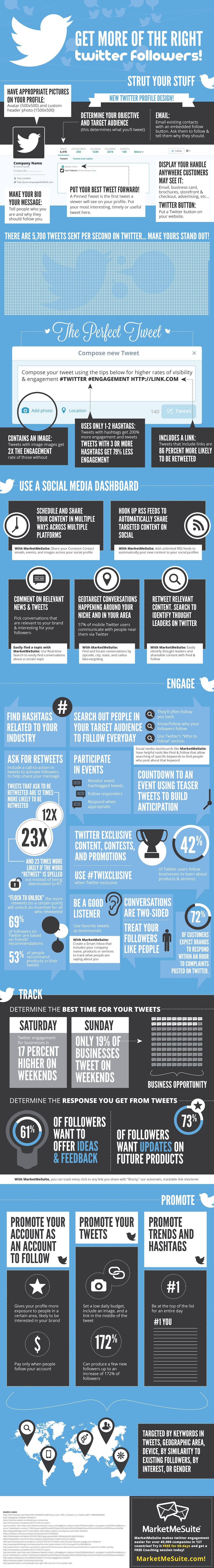 From @MarketMeSuite - how to get more of the right sort of #Twitter follower - #infographic #socialmedia