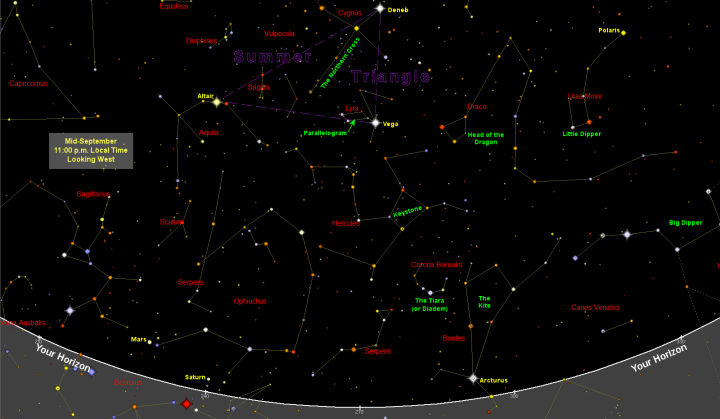 Sky Map Star Chart September