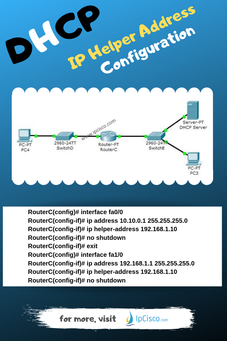 DHCP IP Helper Address Configuration on Cisco Packet Tracer