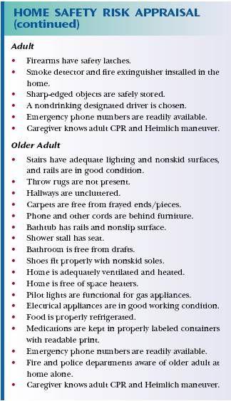 Risk Assessment  Nursing    Nurse Stuff