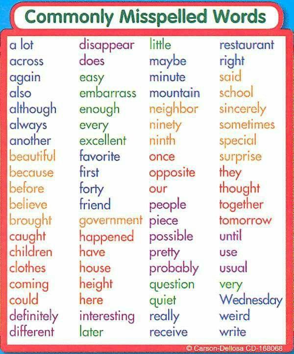 Common Misspelled Words