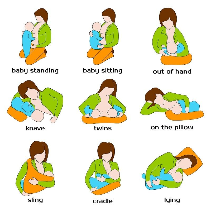 Newborn Breastfeeding The 5 Golden Rules For Success From The Start Gassy Baby Breastfeeding Positions Baby Massage