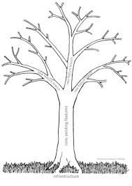 Image result for tree template for bulletin board