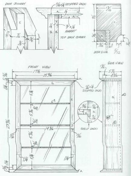 Woodworking plan for display cabinet. Complete woodworking