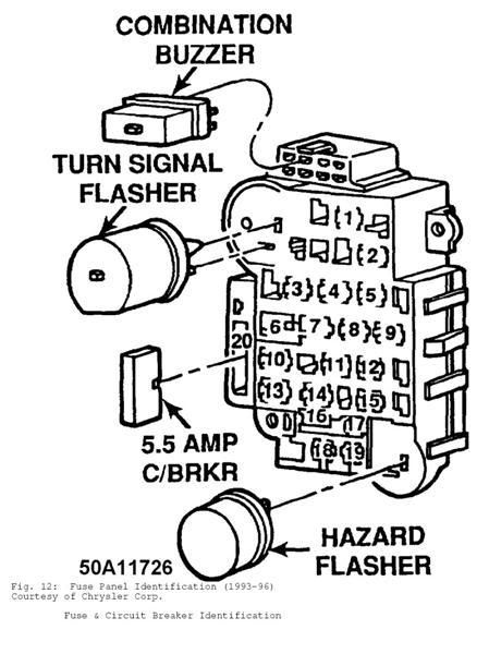 89 Jeep Cherokee Fuse Panel Diagram
