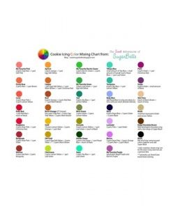 Colour chart for mixing americolor gels | Icing | Pinterest ...
