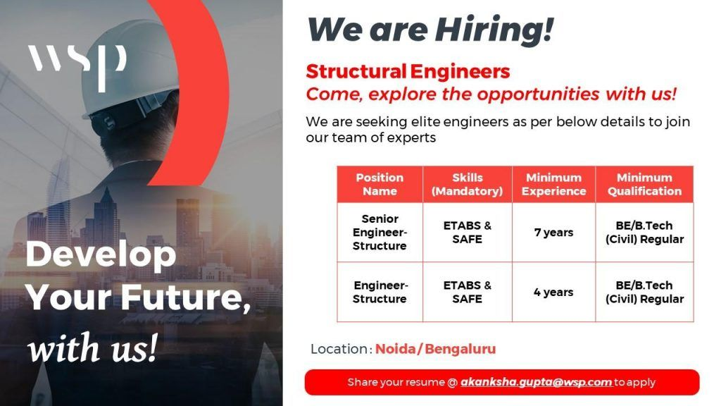 Structural Civil Engineers India Job Openings in 2020