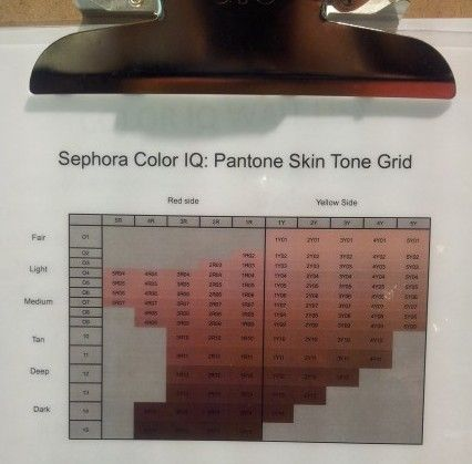 Sephora Color Iq Pantone Skin Tone Grid Color Theory Pinterest