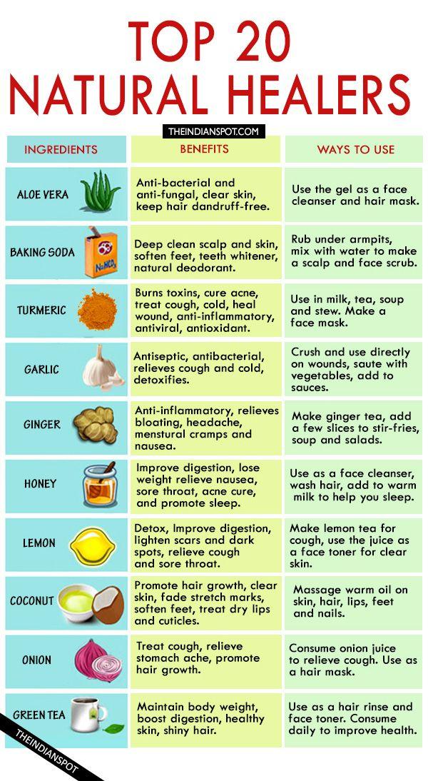 top 20 natural kitchen healers health pinterest natural