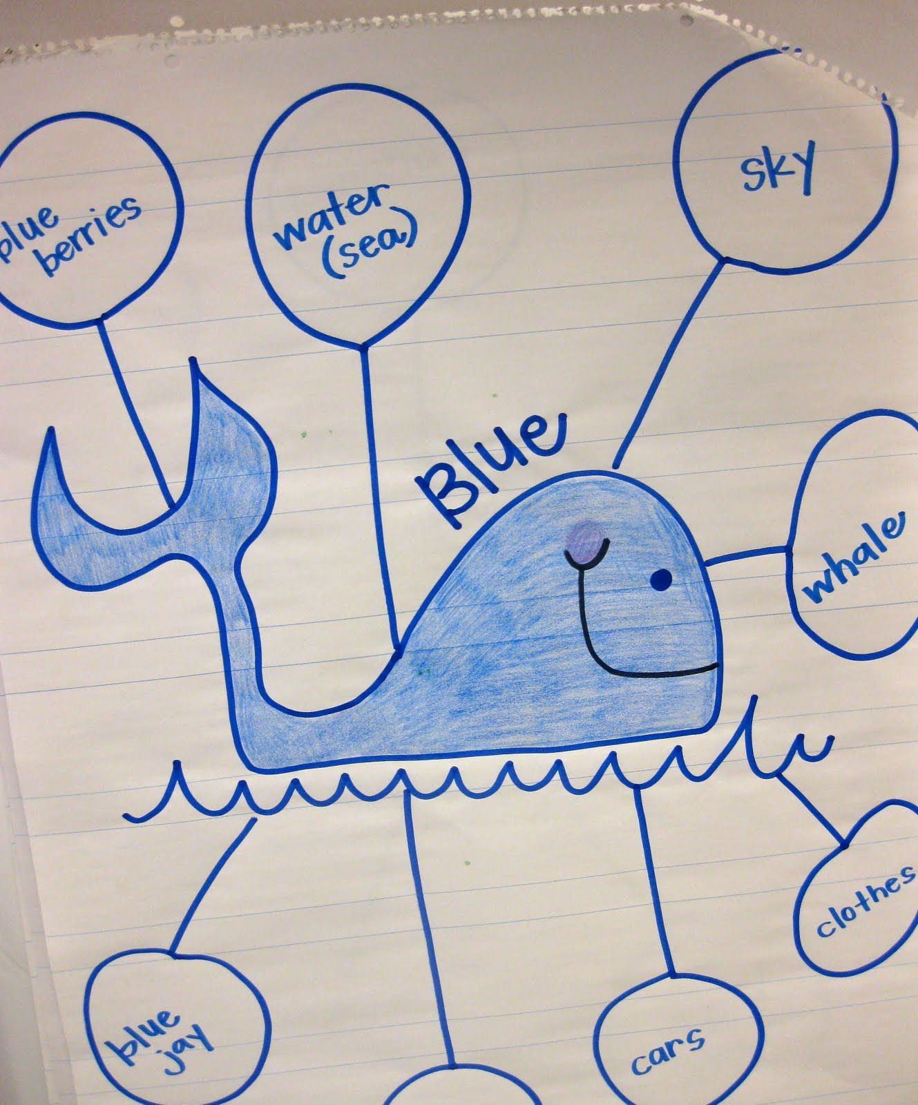 Daily Circle Maps For Learning Each Color