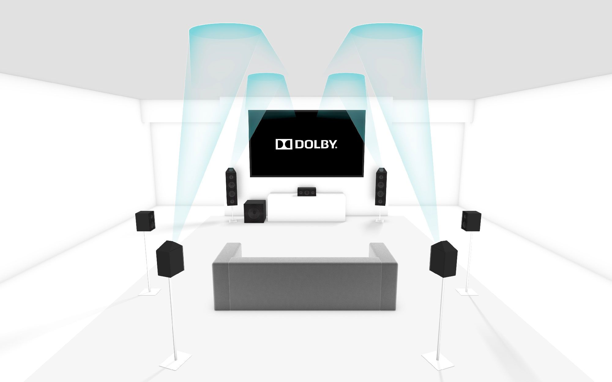 Dolby Atmos Setup 1 | Media Room | Pinterest | Dolby atmos and Room