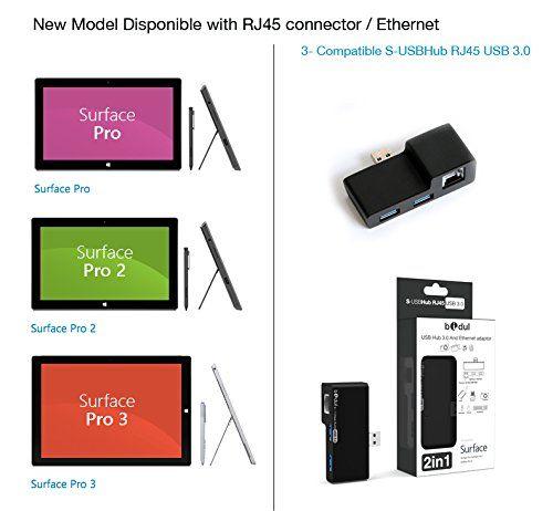 USB 3.0 HUB 2 Port with 1 RJ45 10/100: Amazon.co.uk: Electronics