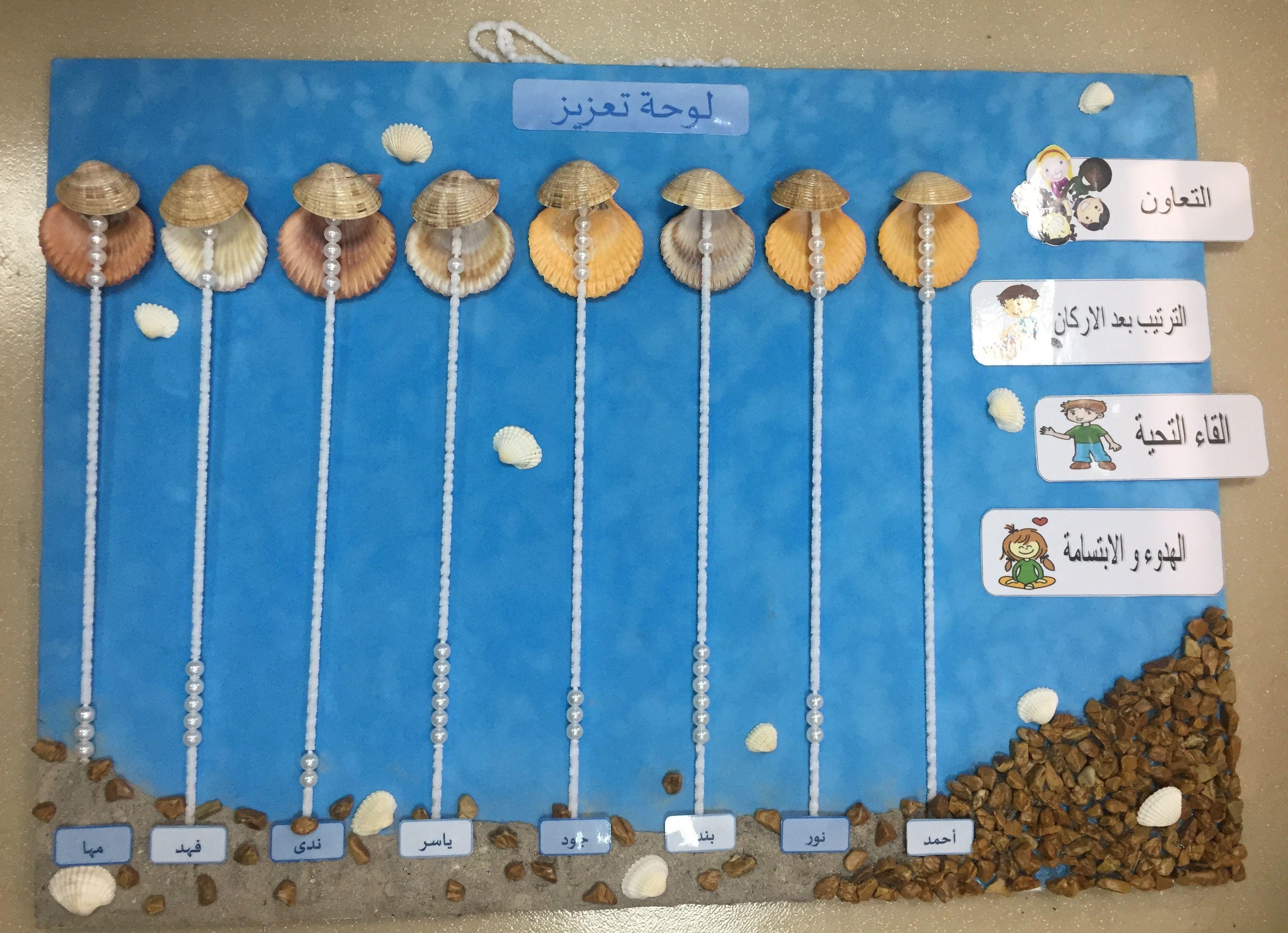 لوحة تعزيز حيث يصعد الاطفال حبات اللؤلؤة للصدف حسب فعلهم للقوانين Ramadan Crafts School Activities Birthday Charts