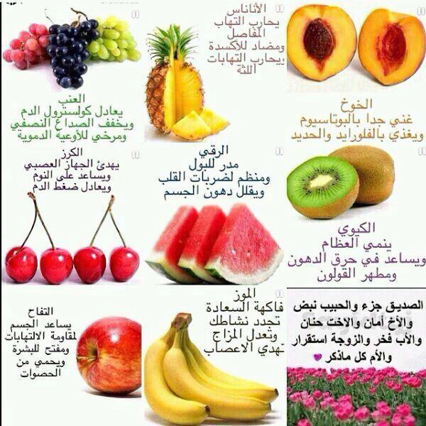 فوائد الفواكه Fruit For Diabetics Health And Fitness Expo Natural Medicine