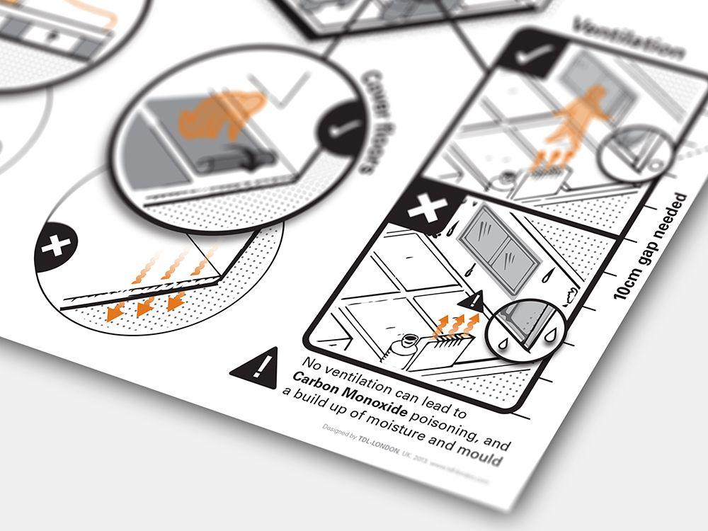 Tdl Instruction Manual Carbon Monoxide  Quick Reference Card