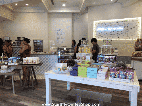 Low Cost Ideas For Starting A Coffee Shop Business With Little Money Start My Coffee Shop In 2020 Coffee Shop Business Starting A Coffee Shop My Coffee Shop