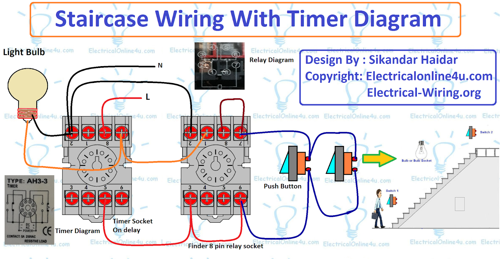 This post is about the staircase timer wiring diagram. In the diagram i use  the on delay timer, finder 8 pin relay, relay and timer socket, ...