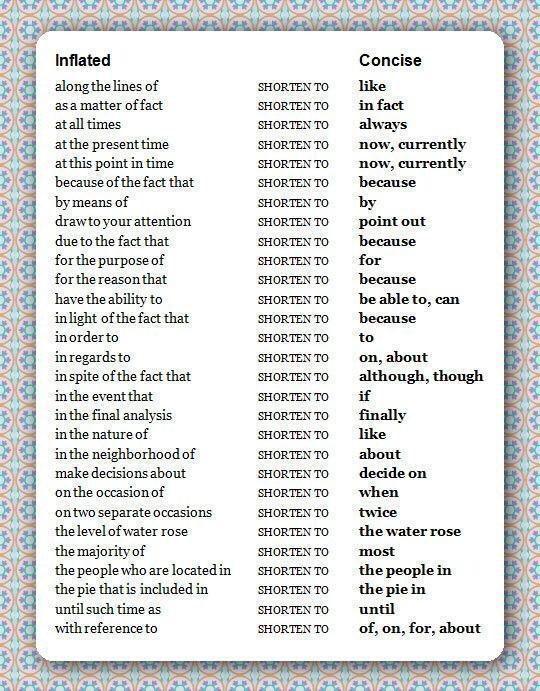 tips for making an essay longer shorter so helpful must try tips for making an essay longer shorter so helpful