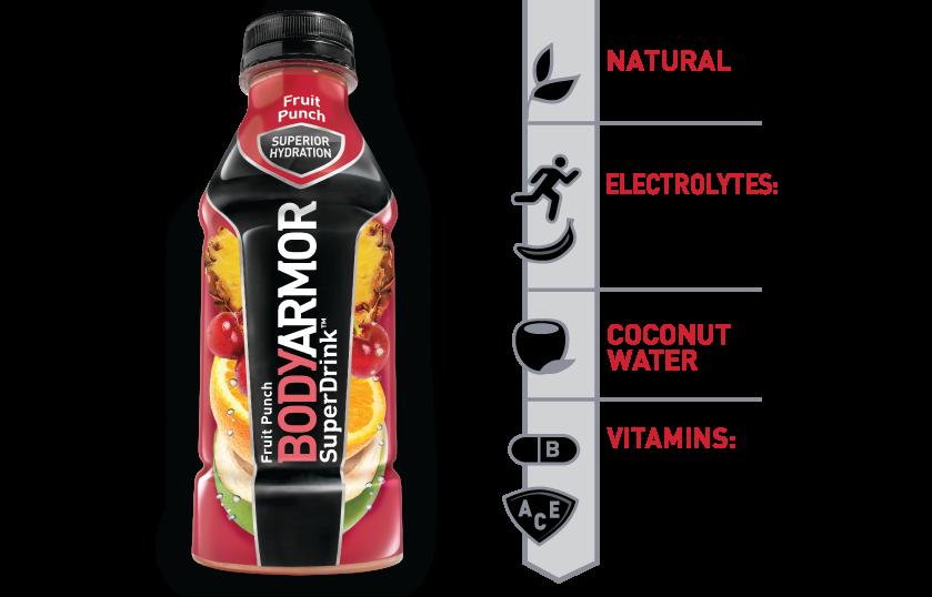 BODYARMOR® SuperDrink Upgrade Your Sports Drink