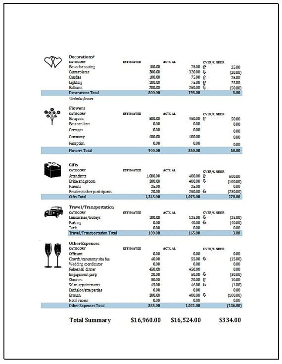 marriage expenses excel sheet