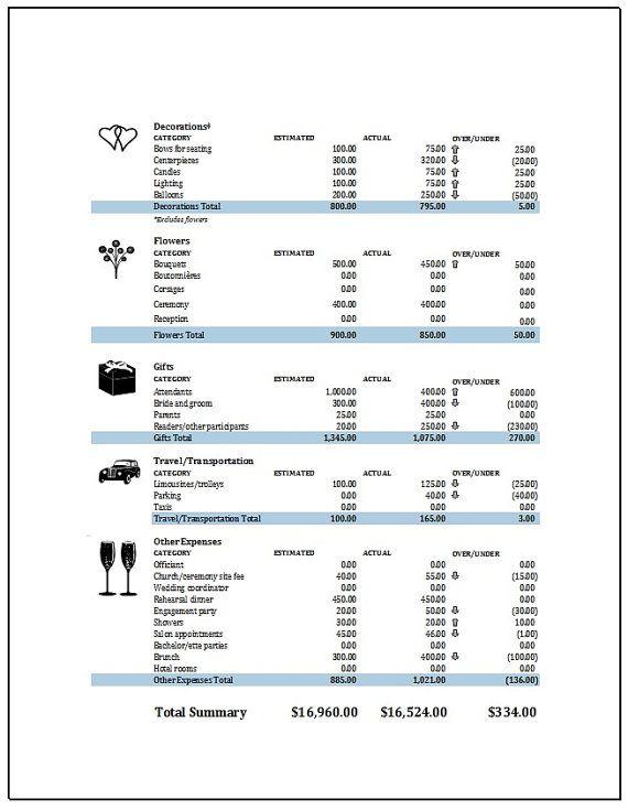 Microsoft Excel Wedding Budget Spreadsheet Planner Organzier Summary