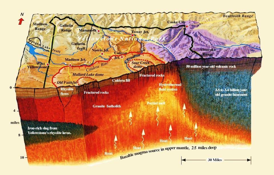 http://shirari.com/wp-content/uploads/2011/04/Earth-Cross-Section.jpg