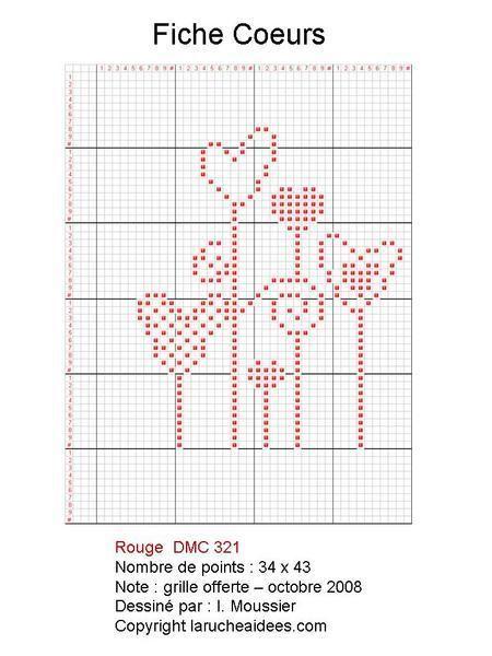 grilles offertes/freebies - Point de croix - Free Coeurs - Le blog d'Isabelle M