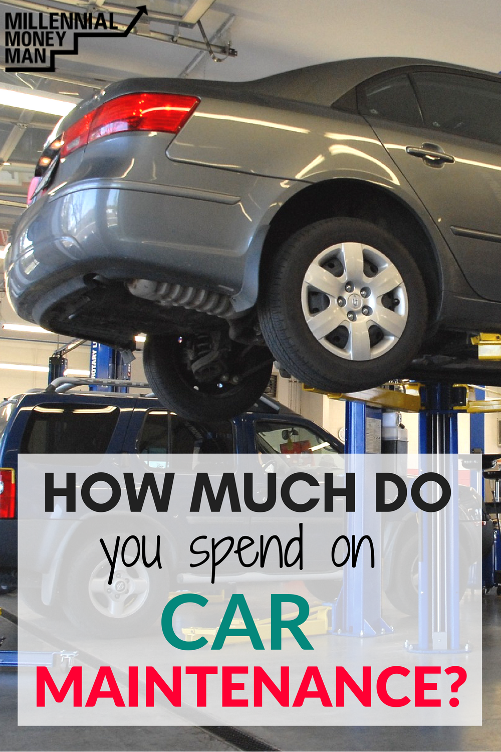 How Much Money To Spend On A Car