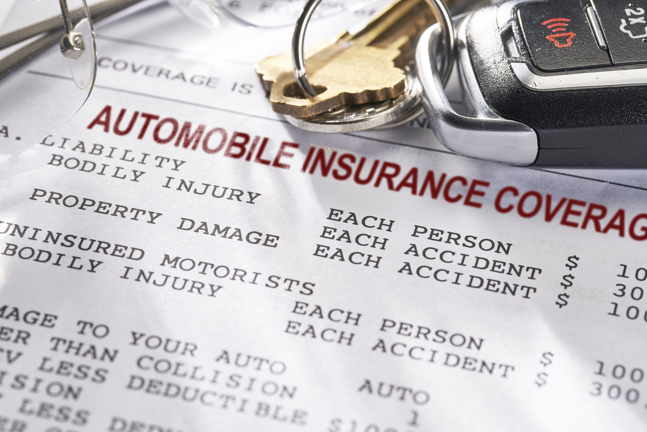112 reference of Auto Insurance Deductible Per Claim in 2020