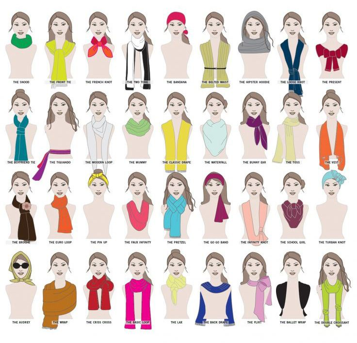 how to wear a scarf: fashioninfographics