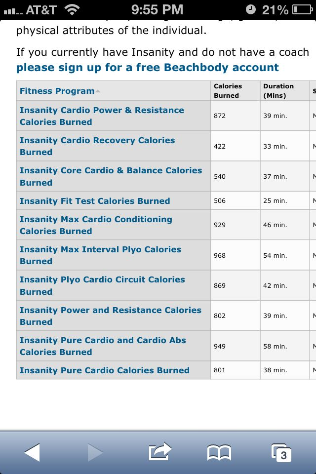 calories burned in insanity fit test | Fitness and Workout
