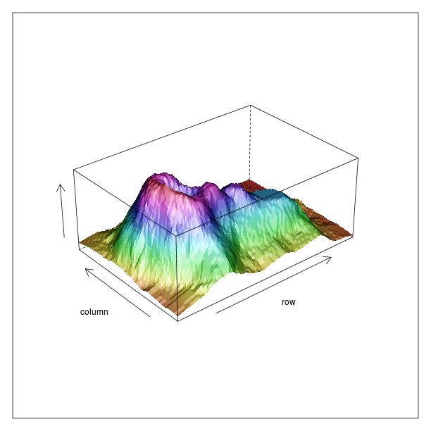 3D model #rstats #ggplot2 | Data | Map, Model