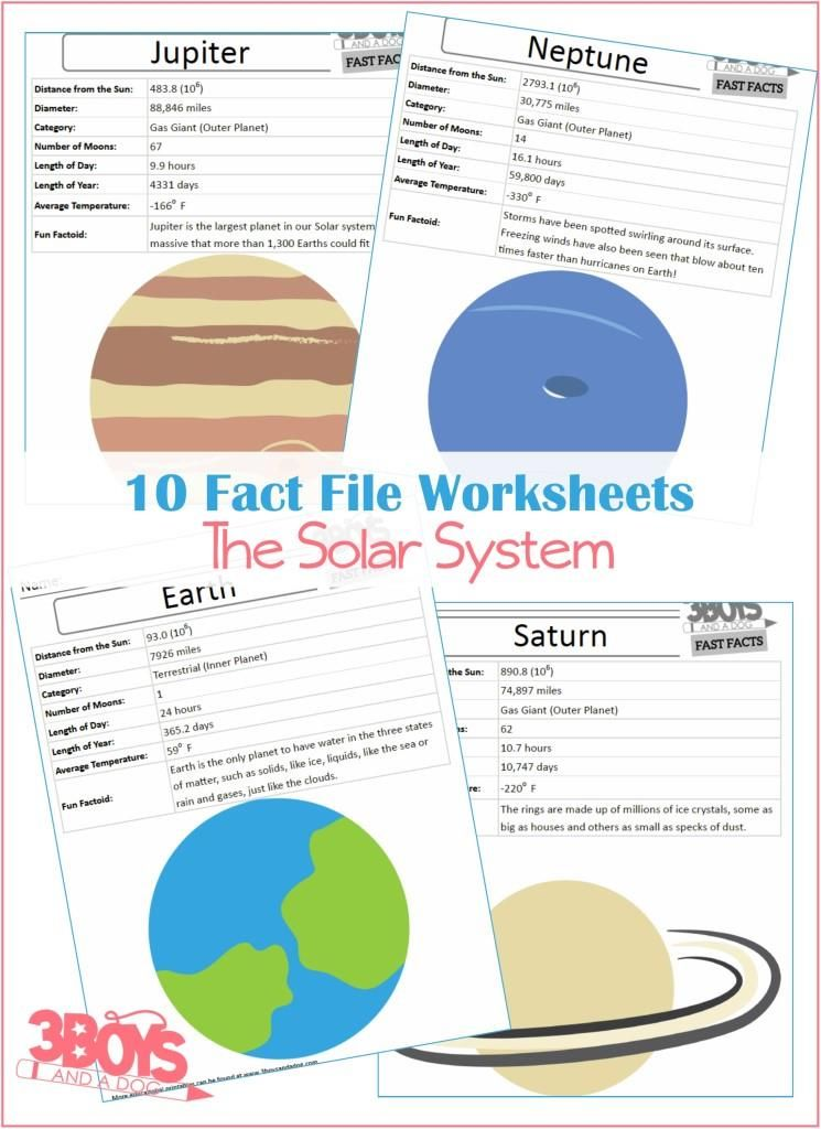 Solar System Fact Files | Classroom Resources | Solar ...