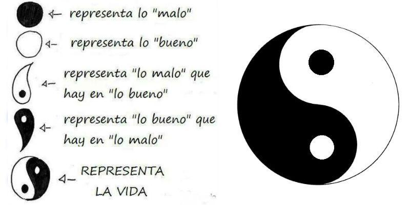 el significado del yin y el yang el yang es activo