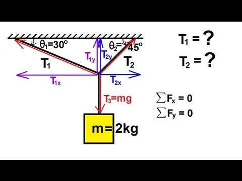 Physics - Mechanics: Applications of Newton's Second Law (4